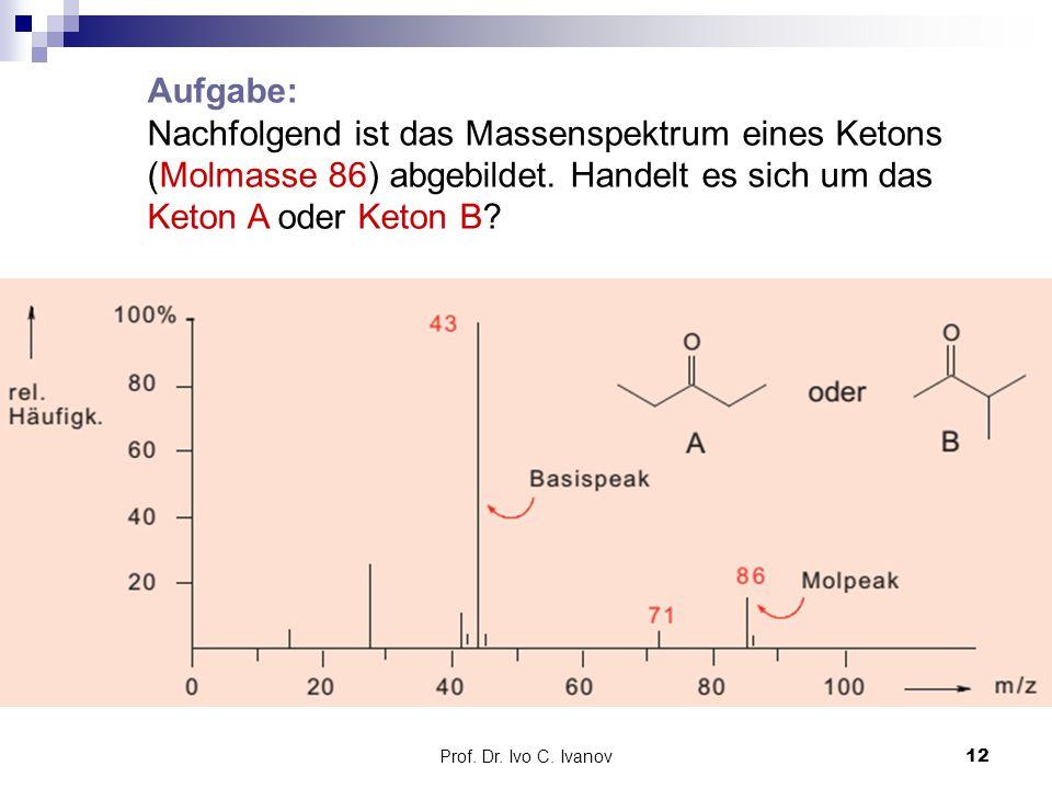 Prof. Dr. Ivo C. Ivanov12 Aufgabe: Nachfolgend ist das Massenspektrum eines Ketons (Molmasse 86) abgebildet. Handelt es sich um das Keton A oder Keton