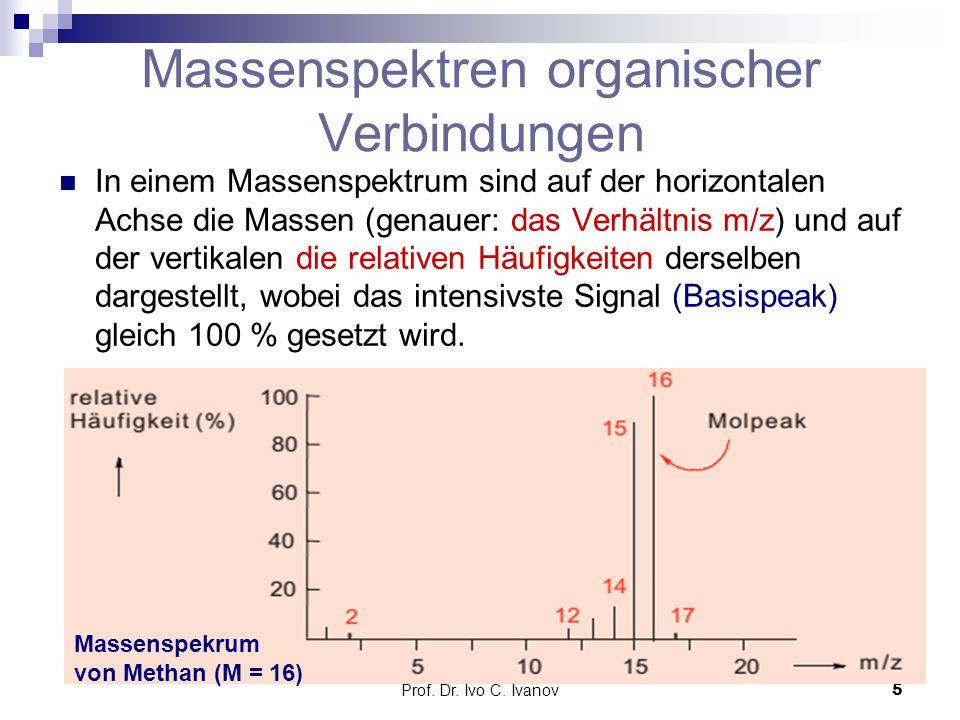 Prof. Dr. Ivo C. Ivanov5 Massenspektren organischer Verbindungen In einem Massenspektrum sind auf der horizontalen Achse die Massen (genauer: das Verh