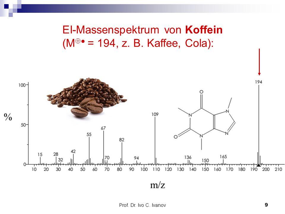 Prof. Dr. Ivo C. Ivanov9 EI-Massenspektrum von Koffein (M  ● = 194, z. B. Kaffee, Cola):
