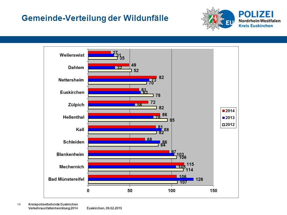 Gemeinde-Verteilung der Wildunfälle 14Kreispolizeibehörde Euskirchen Verkehrsunfallentwicklung 2014 Euskirchen, 09.02.2015