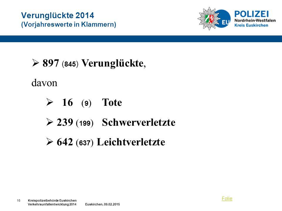 Verunglückte 2014 (Vorjahreswerte in Klammern)  897 ( 845 ) Verunglückte, davon  16 ( 9 ) Tote  239 ( 199 ) Schwerverletzte  642 ( 637 ) Leichtver