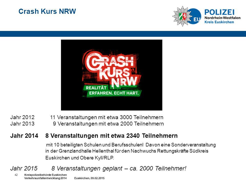 Crash Kurs NRW 42Kreispolizeibehörde Euskirchen Verkehrsunfallentwicklung 2014 Euskirchen, 09.02.2015 Jahr 2012 11 Veranstaltungen mit etwa 3000 Teiln