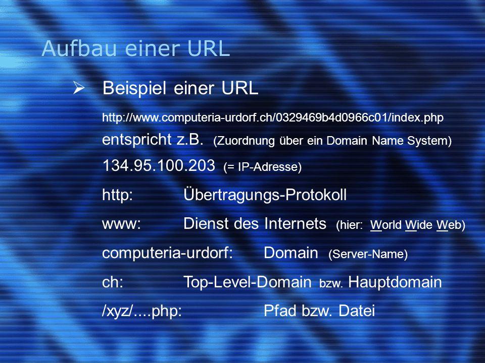 Aufbau einer URL  Beispiel einer URL http://www.computeria-urdorf.ch/0329469b4d0966c01/index.php entspricht z.B. (Zuordnung über ein Domain Name Syst