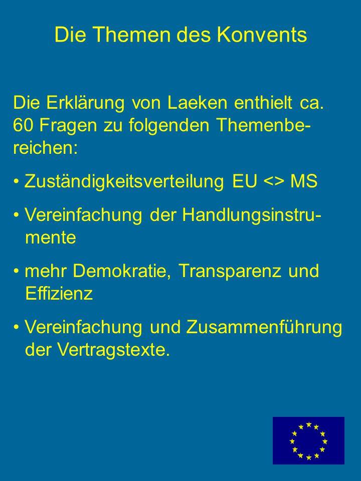 Die Themen des Konvents Die Erklärung von Laeken enthielt ca.