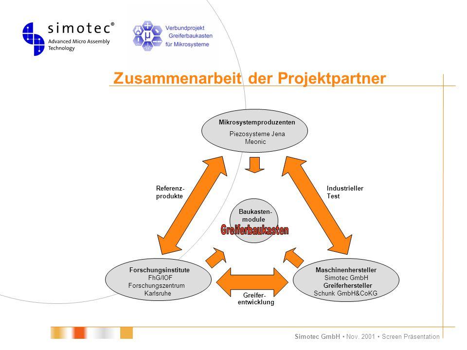 Simotec GmbH Nov. 2001 Screen Präsentation Zusammenarbeit der Projektpartner Mikrosystemproduzenten Piezosysteme Jena Meonic Maschinenhersteller Simot