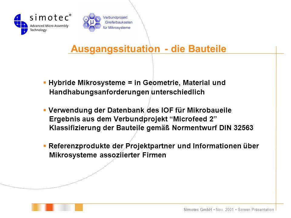 Simotec GmbH Nov. 2001 Screen Präsentation Ausgangssituation - die Bauteile  Hybride Mikrosysteme = in Geometrie, Material und Handhabungsanforderung