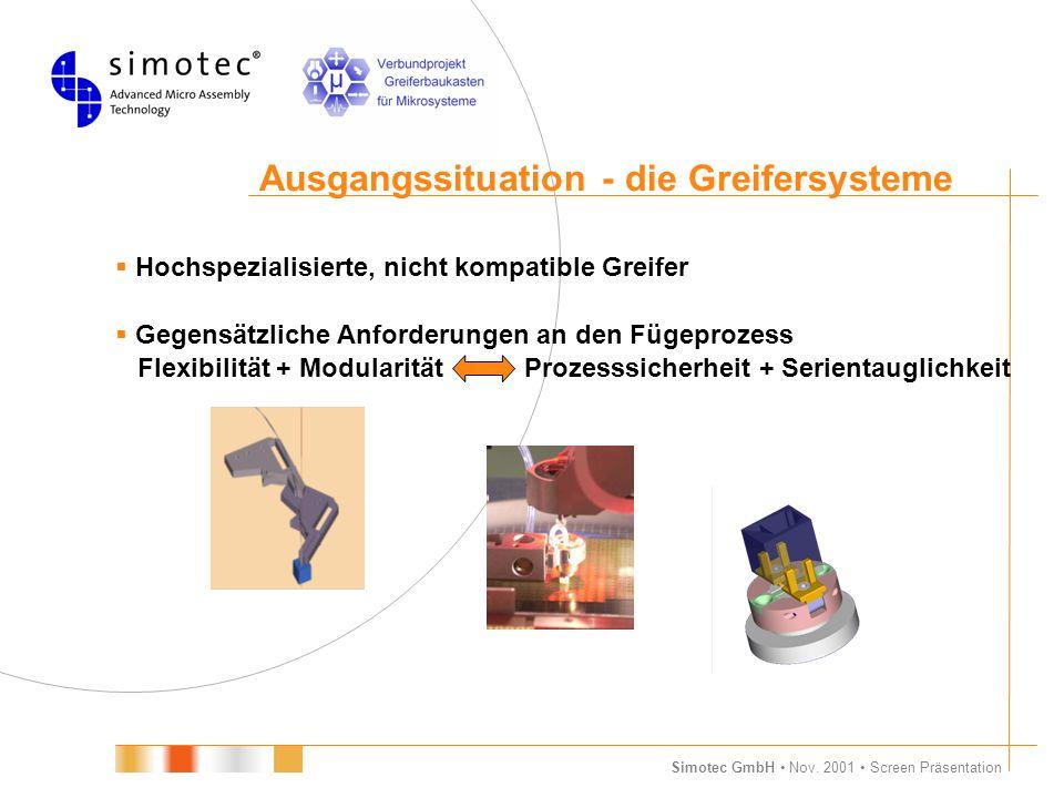Simotec GmbH Nov. 2001 Screen Präsentation Ausgangssituation - die Greifersysteme  Hochspezialisierte, nicht kompatible Greifer  Gegensätzliche Anfo
