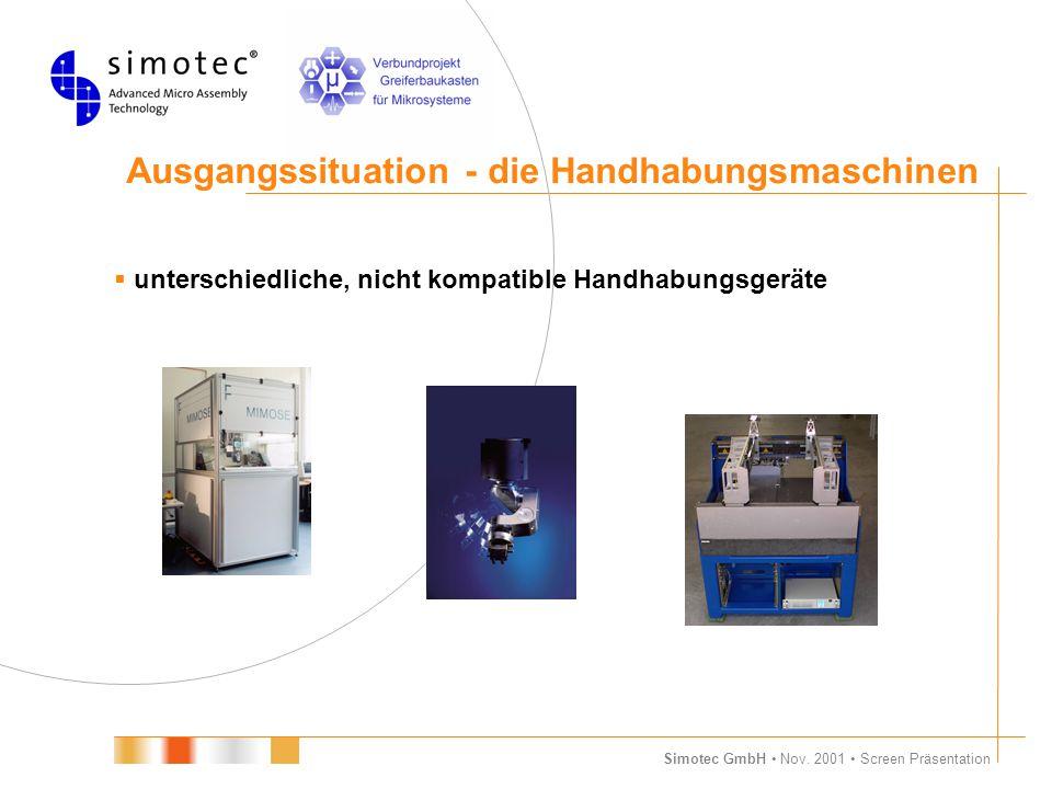 Simotec GmbH Nov. 2001 Screen Präsentation Ausgangssituation - die Handhabungsmaschinen  unterschiedliche, nicht kompatible Handhabungsgeräte