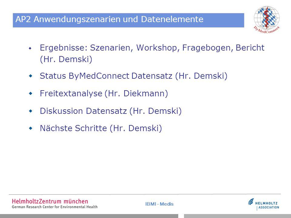 IBMI - Medis AP2 Anwendungszenarien und Datenelemente  Ergebnisse: Szenarien, Workshop, Fragebogen, Bericht (Hr.