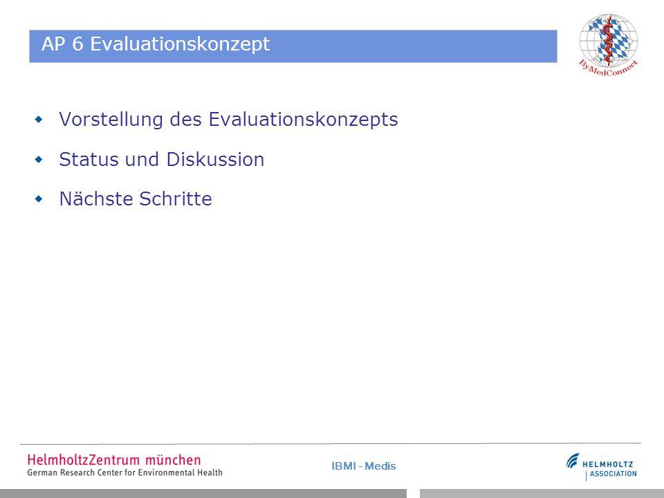 IBMI - Medis AP 6 Evaluationskonzept  Vorstellung des Evaluationskonzepts  Status und Diskussion  Nächste Schritte