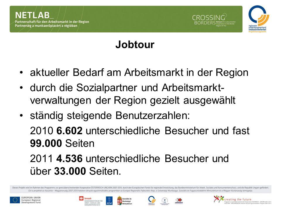 Jobtour aktueller Bedarf am Arbeitsmarkt in der Region durch die Sozialpartner und Arbeitsmarkt- verwaltungen der Region gezielt ausgewählt ständig st