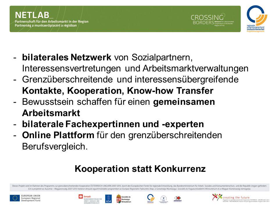 -bilaterales Netzwerk von Sozialpartnern, Interessensvertretungen und Arbeitsmarktverwaltungen -Grenzüberschreitende und interessensübergreifende Kont