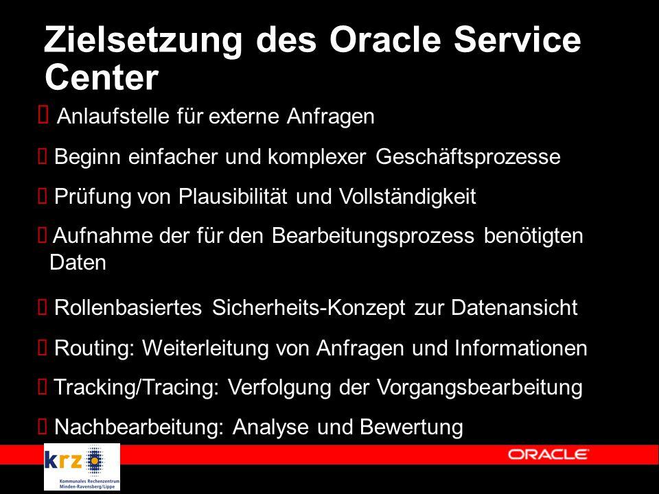 Zielsetzung des Oracle Service Center  Anlaufstelle für externe Anfragen  Beginn einfacher und komplexer Geschäftsprozesse  Prüfung von Plausibilität und Vollständigkeit  Aufnahme der für den Bearbeitungsprozess benötigten Daten  Rollenbasiertes Sicherheits-Konzept zur Datenansicht  Routing: Weiterleitung von Anfragen und Informationen  Tracking/Tracing: Verfolgung der Vorgangsbearbeitung  Nachbearbeitung: Analyse und Bewertung