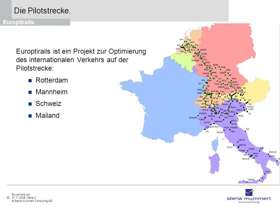Europtirails.ppt 07.11.2005; Seite 3 © Steria Mummert Consulting AG Die Pilotstrecke. Europtirails. Rotterdam Mannheim Schweiz Mailand Europtirails is