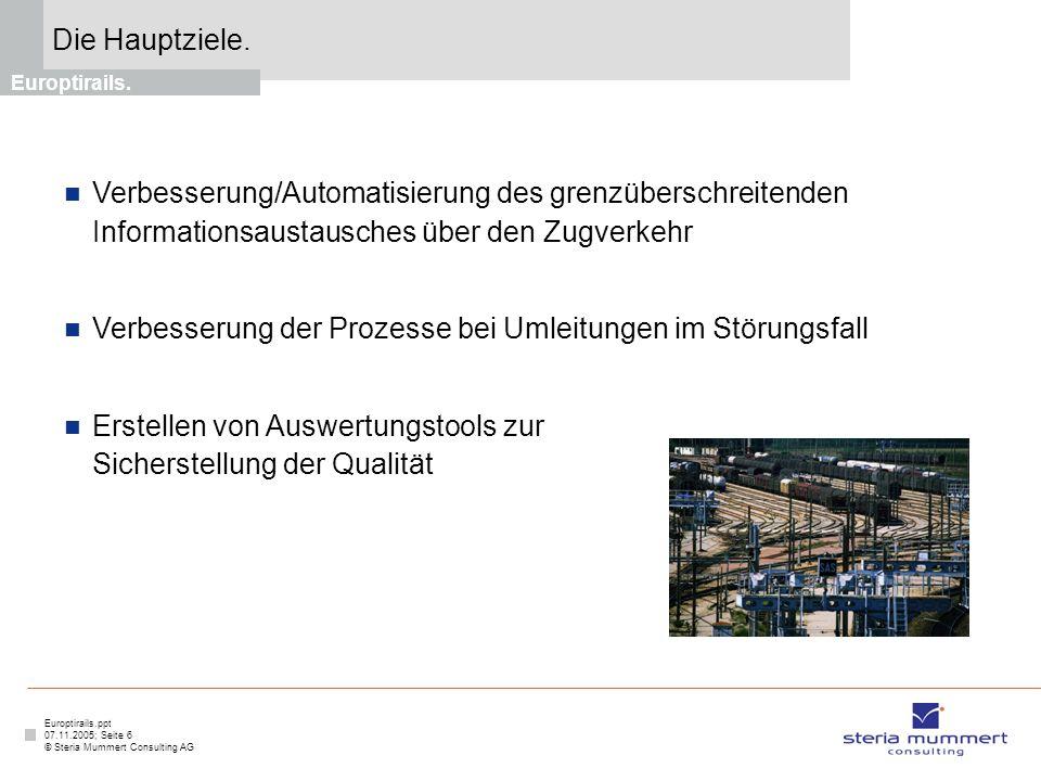 Europtirails.ppt 07.11.2005; Seite 6 © Steria Mummert Consulting AG Die Hauptziele. Europtirails. Verbesserung/Automatisierung des grenzüberschreitend