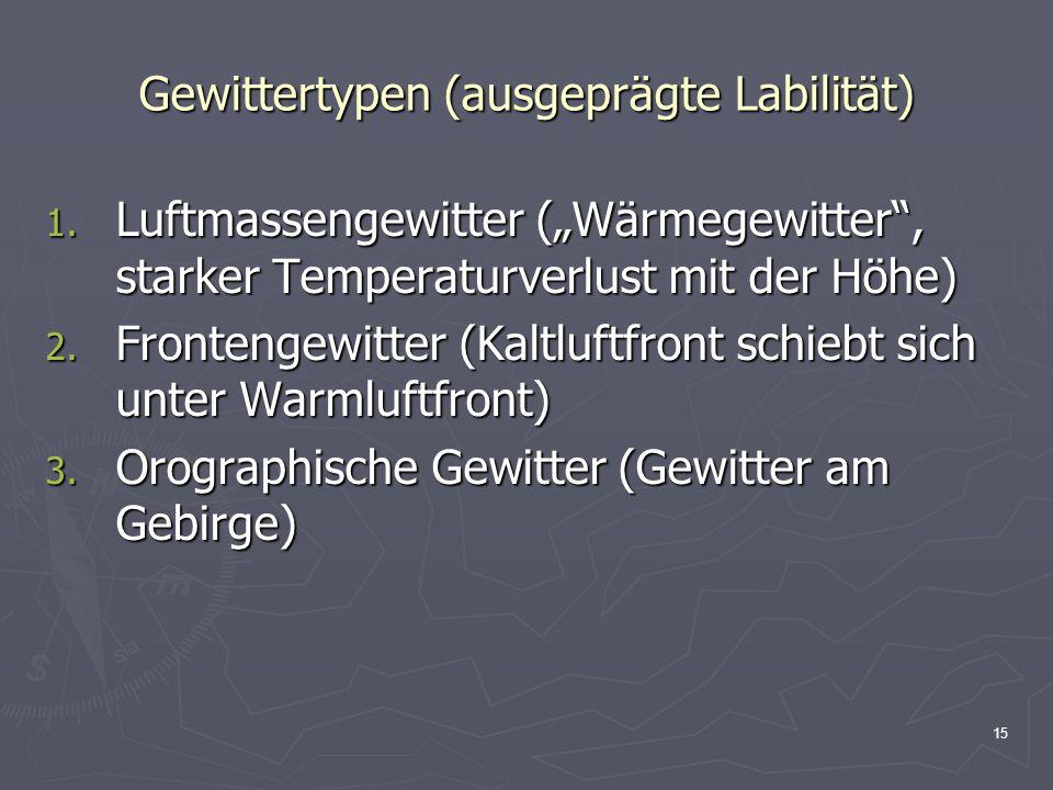 """15 Gewittertypen (ausgeprägte Labilität) 1. Luftmassengewitter (""""Wärmegewitter"""", starker Temperaturverlust mit der Höhe) 2. Frontengewitter (Kaltluftf"""