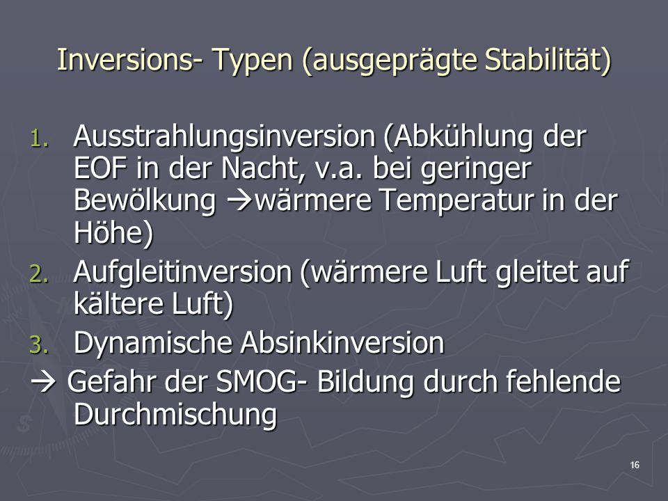 16 Inversions- Typen (ausgeprägte Stabilität) 1. Ausstrahlungsinversion (Abkühlung der EOF in der Nacht, v.a. bei geringer Bewölkung  wärmere Tempera