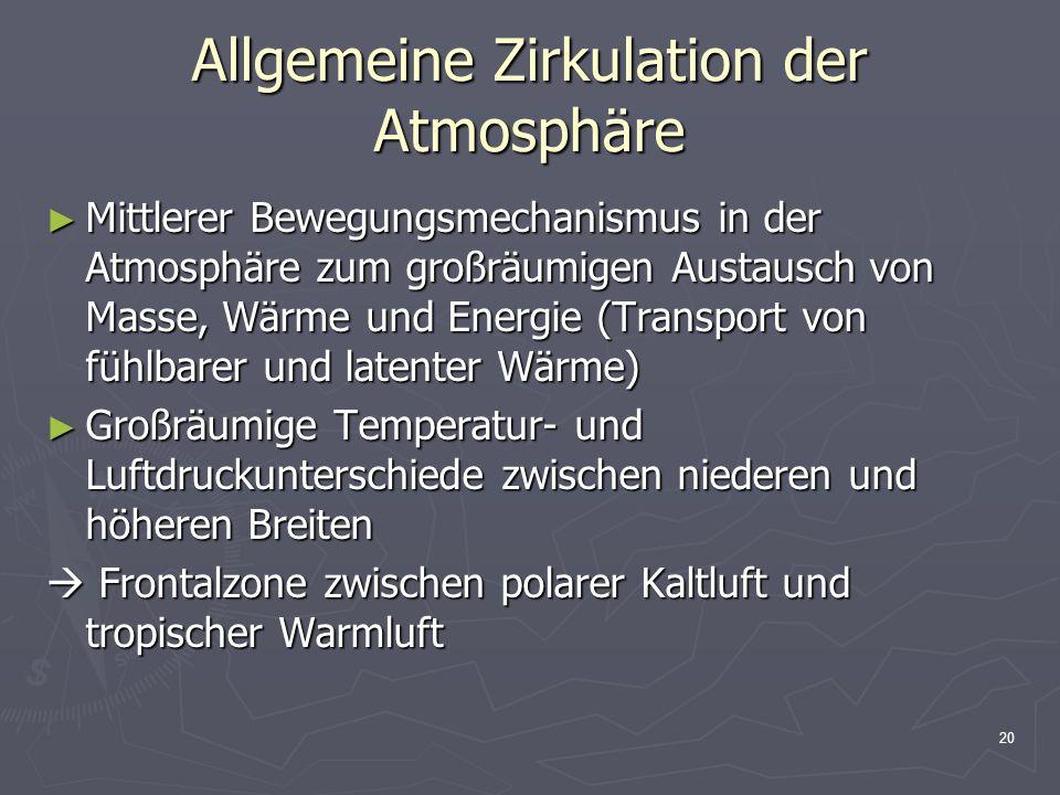 20 Allgemeine Zirkulation der Atmosphäre ► Mittlerer Bewegungsmechanismus in der Atmosphäre zum großräumigen Austausch von Masse, Wärme und Energie (T