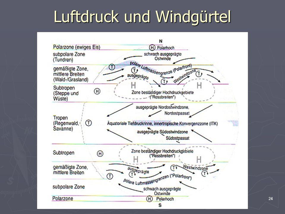 24 Luftdruck und Windgürtel