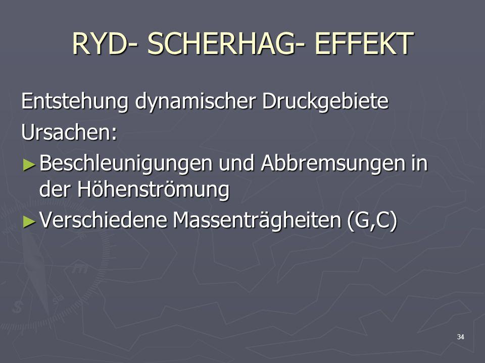 34 RYD- SCHERHAG- EFFEKT Entstehung dynamischer Druckgebiete Ursachen: ► Beschleunigungen und Abbremsungen in der Höhenströmung ► Verschiedene Massent
