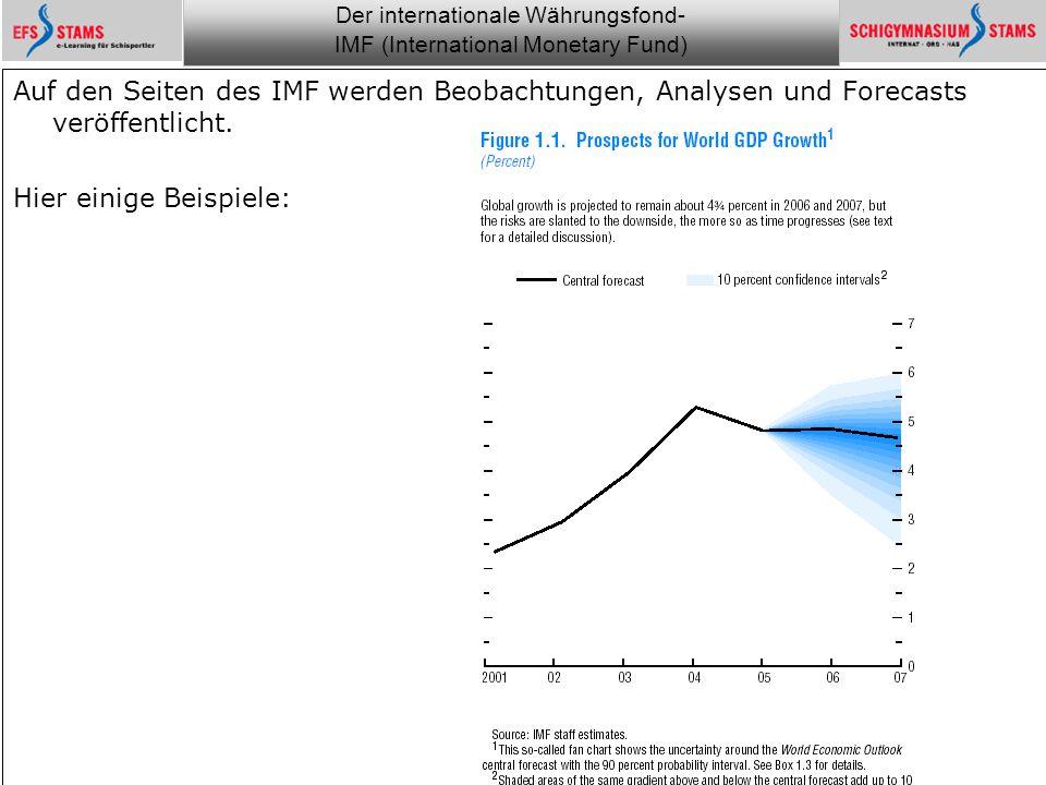 Der internationale Währungsfond- IMF (International Monetary Fund) he (c) 1 Monitoring the financial world 12