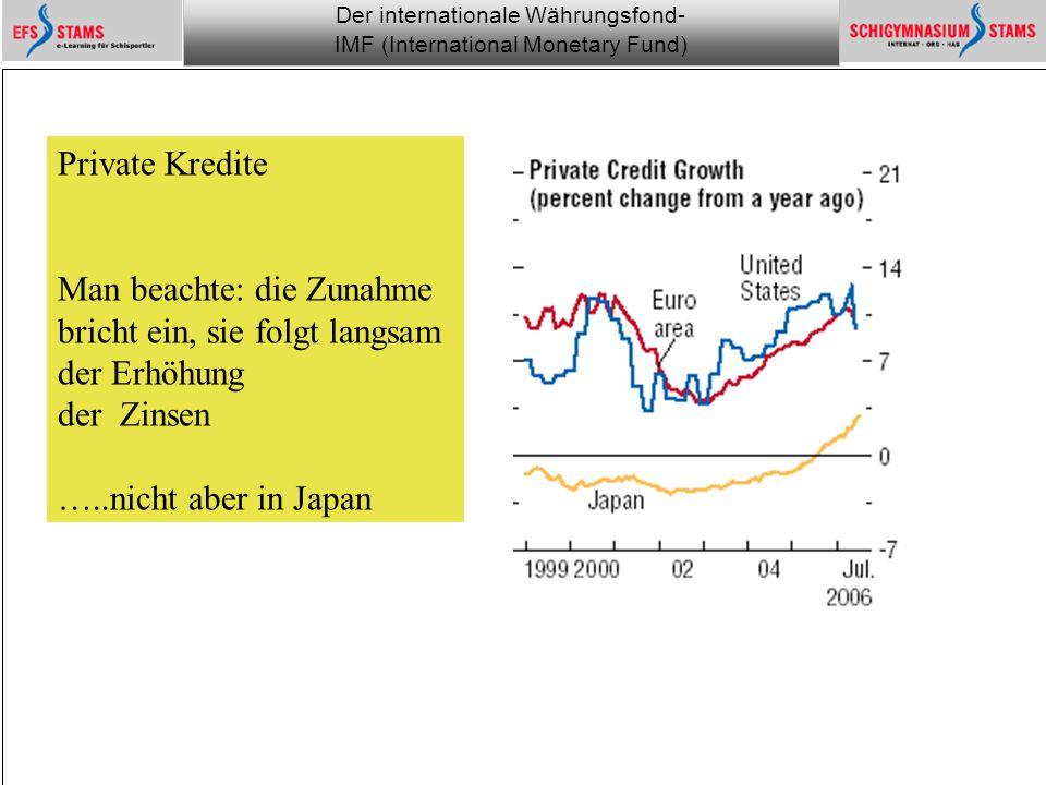 Der internationale Währungsfond- IMF (International Monetary Fund) he (c) 1 Monitoring the financial world 8 Immobilienpreisniveau- UK hat seine Preise den internationalen Durchschnitten angepasst