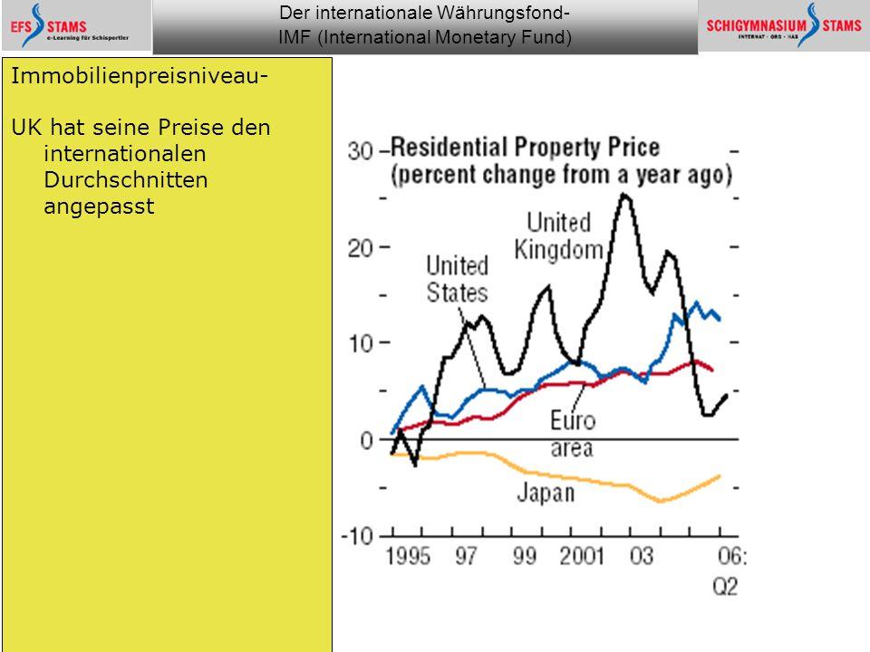 Der internationale Währungsfond- IMF (International Monetary Fund) he (c) 1 Monitoring the financial world 9 Die Entwicklung der Währungs- paritäten Oben: Wechselkurse, ausgehend vom Jahr 2000 Unten: Abweichung vom Durchschnitt seit 1980 – hier wird klar, dass sich Unregelmäßigkeiten allmählich nivellieren, der Yen aber trotz 2,1% Wirtschaftswachstum Japans immer noch verliert.