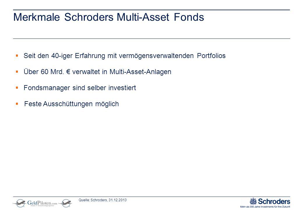 ** Remove from final presentation ** Quelle: Schroders, 31.12.2013  Seit den 40-iger Erfahrung mit vermögensverwaltenden Portfolios  Über 60 Mrd.