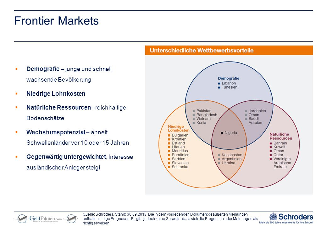 ** Remove from final presentation ** Frontier Markets Quelle: Schroders, Stand: 30.09.2013.