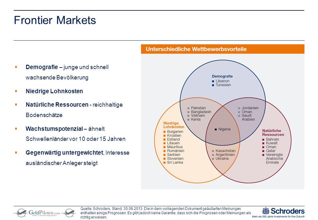 ** Remove from final presentation ** Schroder ISF Frontier Markets Wertentwicklung seit Auflage des Fonds 15.12.2010 Quelle: Morningstar, Schroders; ISIN LU0562313402, A-Anteile, thes.