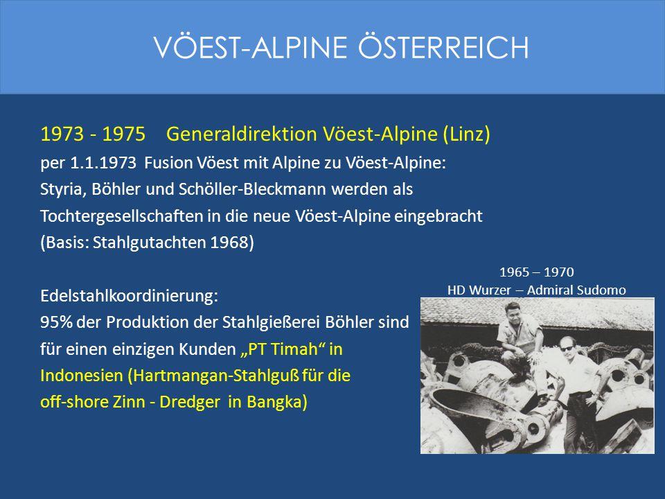 1973 - 1975 Generaldirektion Vöest-Alpine (Linz) per 1.1.1973 Fusion Vöest mit Alpine zu Vöest-Alpine: Styria, Böhler und Schöller-Bleckmann werden al