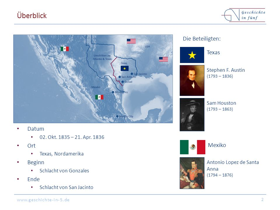 www.geschichte-in-5.de Überblick Datum 02. Okt. 1835 – 21. Apr. 1836 Ort Texas, Nordamerika Beginn Schlacht von Gonzales Ende Schlacht von San Jacinto