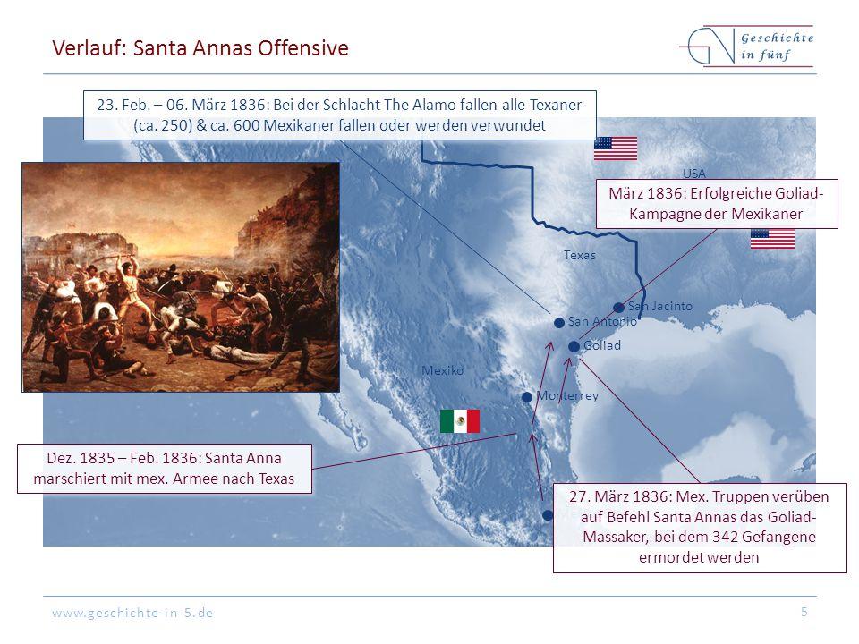 www.geschichte-in-5.de Verlauf: Santa Annas Offensive 5 Mexico CIty San Antonio Monterrey Mexiko USA San Jacinto Goliad Texas Dez. 1835 – Feb. 1836: S