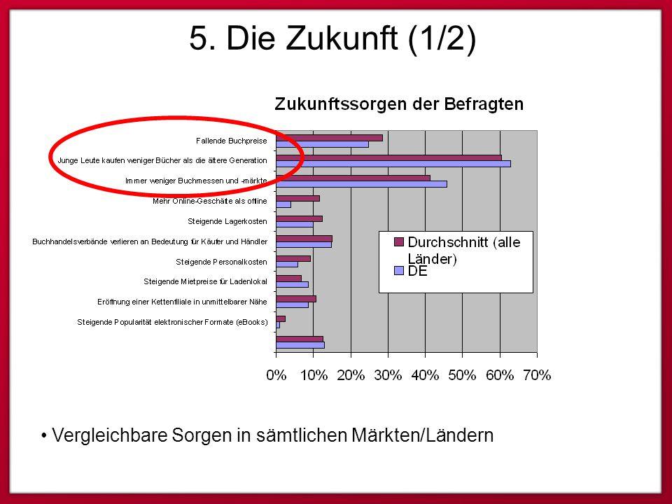 5. Die Zukunft (1/2) Vergleichbare Sorgen in sämtlichen Märkten/Ländern Booksellers concerns : France vs. AVG