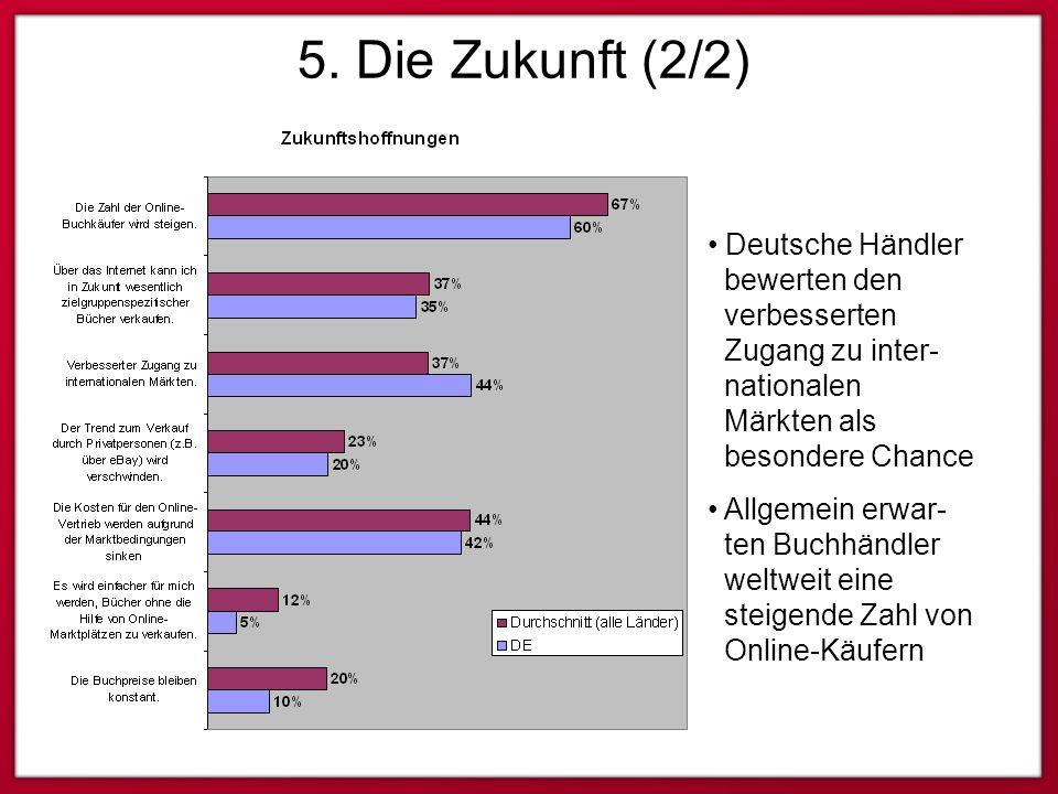 5. Die Zukunft (2/2) Deutsche Händler bewerten den verbesserten Zugang zu inter- nationalen Märkten als besondere Chance Allgemein erwar- ten Buchhänd