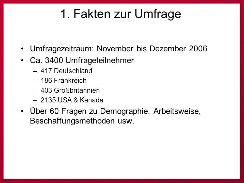 1. Fakten zur Umfrage Umfragezeitraum: November bis Dezember 2006 Ca. 3400 Umfrageteilnehmer –417 Deutschland –186 Frankreich –403 Großbritannien –213