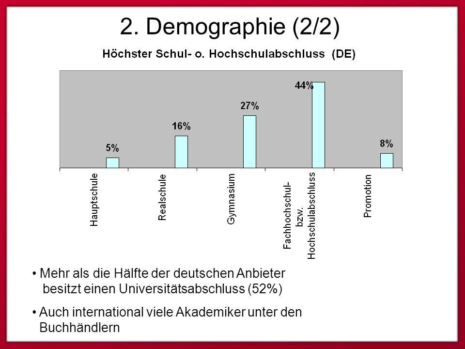 2. Demographie (2/2) Mehr als die Hälfte der deutschen Anbieter besitzt einen Universitätsabschluss (52%) Auch international viele Akademiker unter de