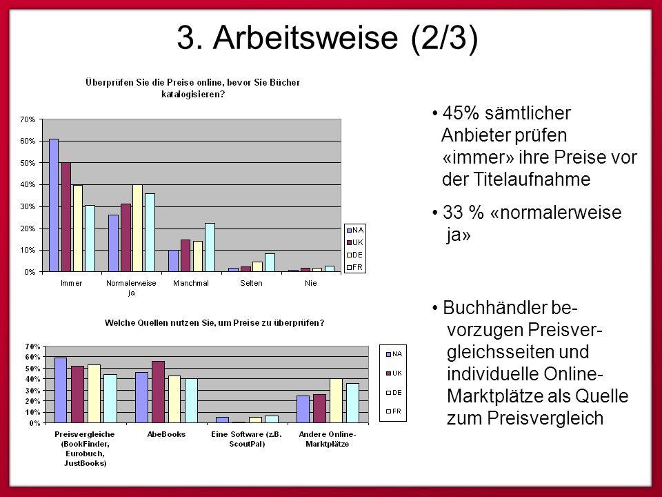 3. Arbeitsweise (2/3) 45% sämtlicher Anbieter prüfen «immer» ihre Preise vor der Titelaufnahme 33 % «normalerweise ja» Buchhändler be- vorzugen Preisv