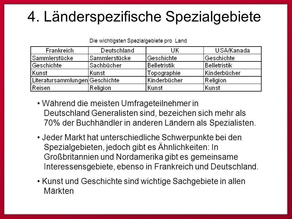4. Länderspezifische Spezialgebiete Die wichtigsten Spezialgebiete pro Land Während die meisten Umfrageteilnehmer in Deutschland Generalisten sind, be