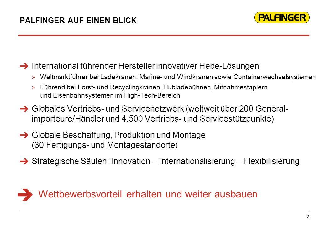 PALFINGER AUF EINEN BLICK International führender Hersteller innovativer Hebe-Lösungen »Weltmarktführer bei Ladekranen, Marine- und Windkranen sowie C