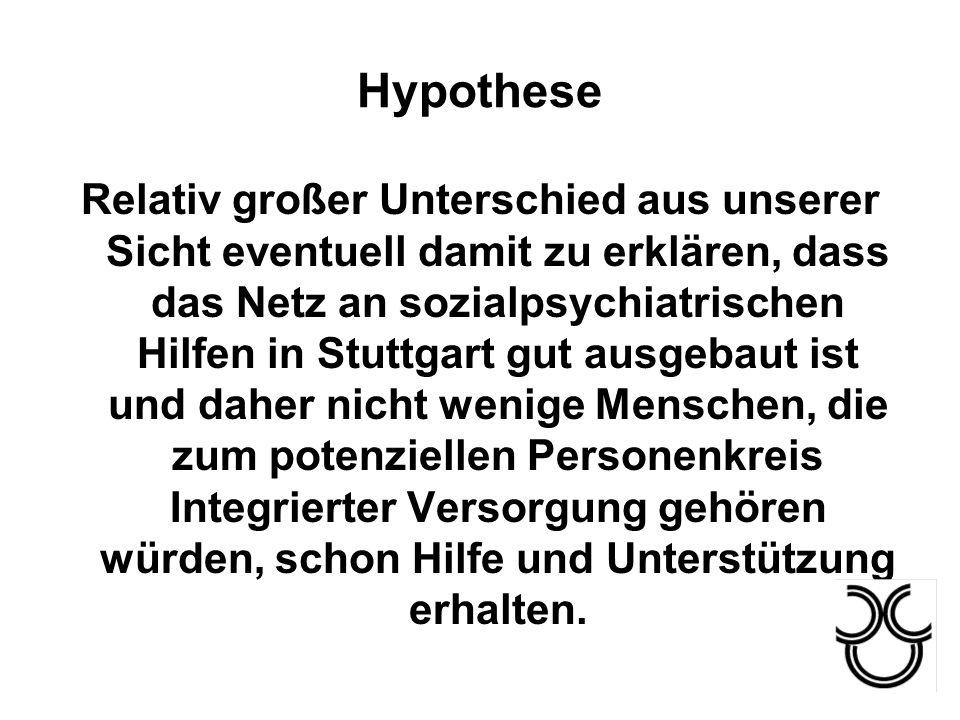 Hypothese Relativ großer Unterschied aus unserer Sicht eventuell damit zu erklären, dass das Netz an sozialpsychiatrischen Hilfen in Stuttgart gut aus