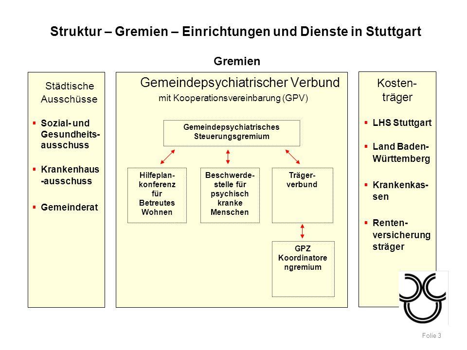 Struktur – Gremien – Einrichtungen und Dienste in Stuttgart Gemeindepsychiatrischer Verbund mit Kooperationsvereinbarung (GPV) Städtische Ausschüsse 