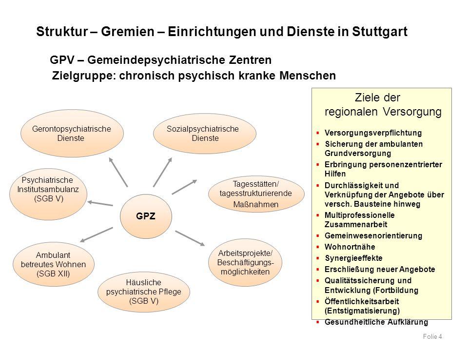 Struktur – Gremien – Einrichtungen und Dienste in Stuttgart GPV – Gemeindepsychiatrische Zentren Zielgruppe: chronisch psychisch kranke Menschen GPZ T