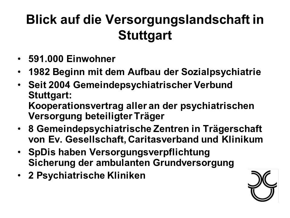 Blick auf die Versorgungslandschaft in Stuttgart 591.000 Einwohner 1982 Beginn mit dem Aufbau der Sozialpsychiatrie Seit 2004 Gemeindepsychiatrischer