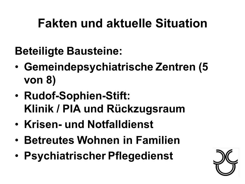 Fakten und aktuelle Situation Beteiligte Bausteine: Gemeindepsychiatrische Zentren (5 von 8) Rudof-Sophien-Stift: Klinik / PIA und Rückzugsraum Krisen