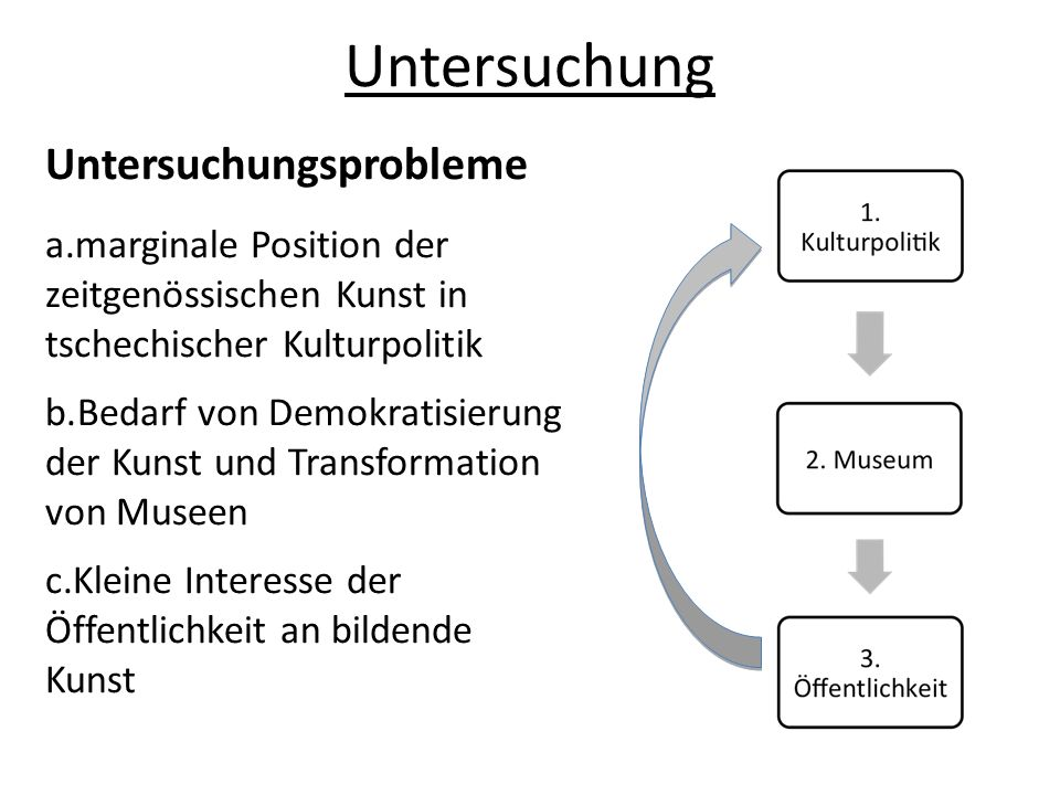Untersuchung Untersuchungsprobleme a.marginale Position der zeitgenössischen Kunst in tschechischer Kulturpolitik b.Bedarf von Demokratisierung der Ku