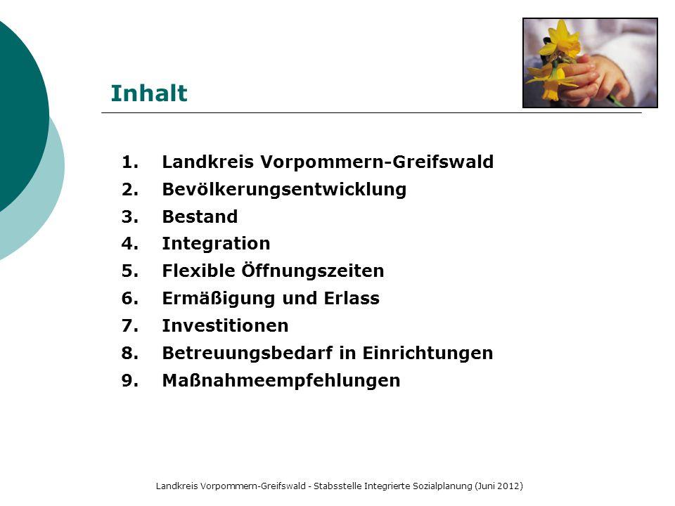 Landkreis Vorpommern-Greifswald - Stabsstelle Integrierte Sozialplanung (Juni 2012) Inhalt 1.Landkreis Vorpommern-Greifswald 2.Bevölkerungsentwicklung