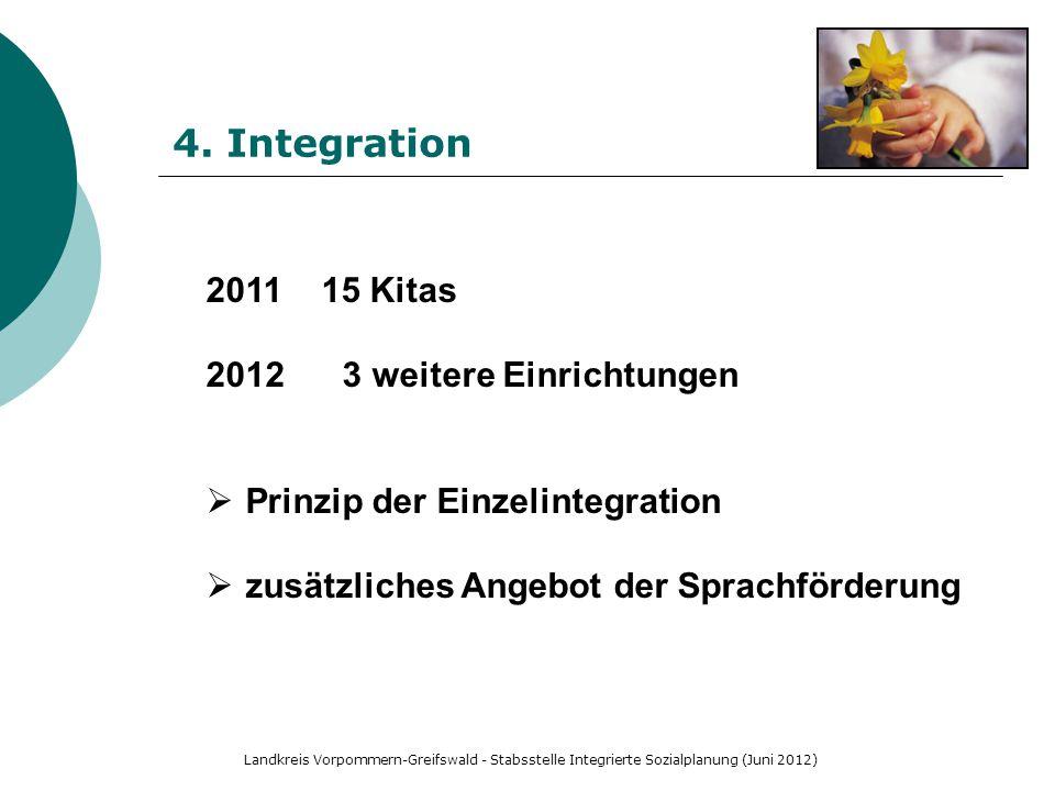 Landkreis Vorpommern-Greifswald - Stabsstelle Integrierte Sozialplanung (Juni 2012) 4. Integration 2011 15 Kitas 2012 3 weitere Einrichtungen  Prinzi