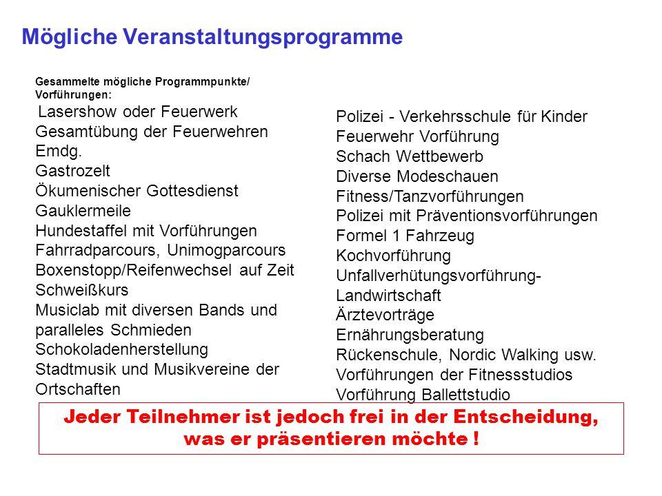 """Veranstaltungstermin 14. – 15.Juni.2008 1. Leistungsschau """"Über der Elz"""