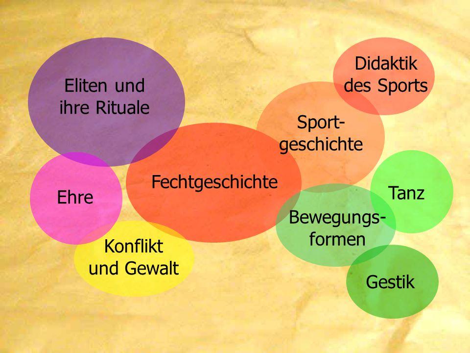 Fechtgeschichte Eliten und ihre Rituale Sport- geschichte Didaktik des Sports Tanz Gestik Konflikt und Gewalt Ehre Bewegungs- formen